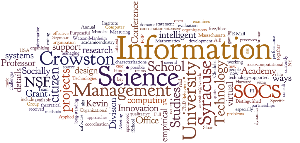 a word cloud of research: information, science, management